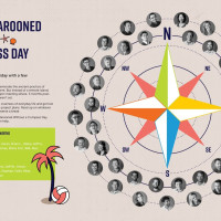 """2017-""""Marooned Without A Compass Day"""""""